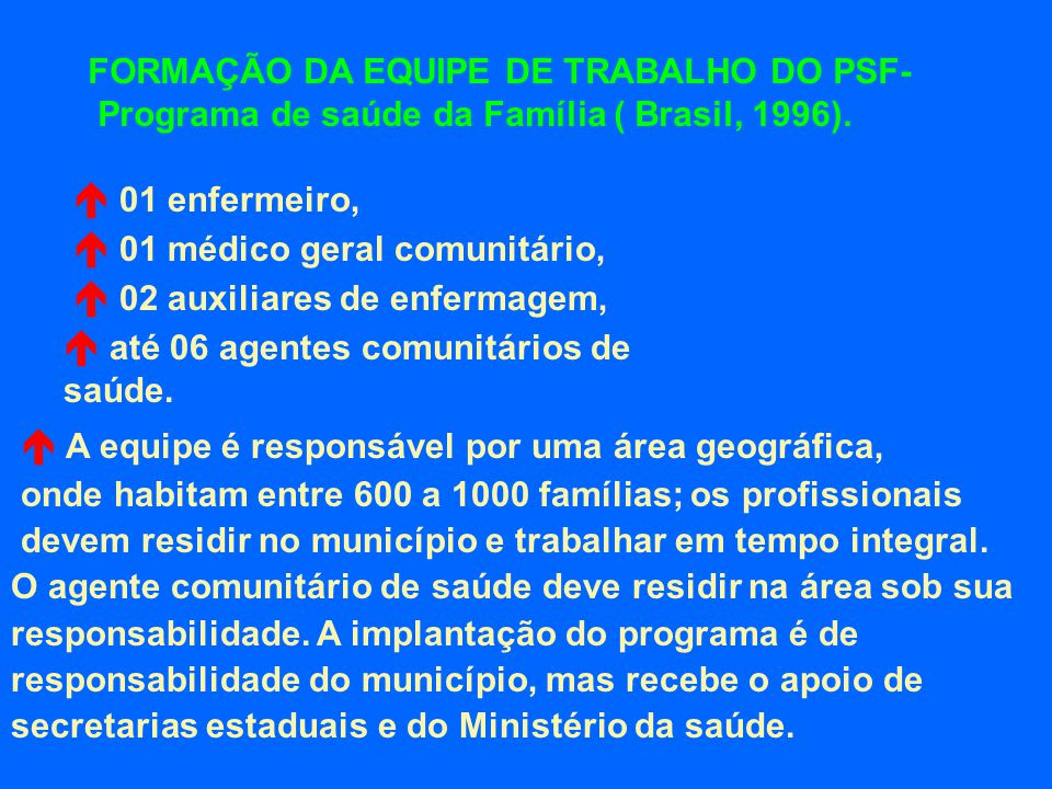 FORMAÇÃO DA EQUIPE DE TRABALHO DO PSF- Programa de saúde da Família ( Brasil, 1996). 01 enfermeiro, 01 médico geral comunitário, 02 auxiliares de enfe