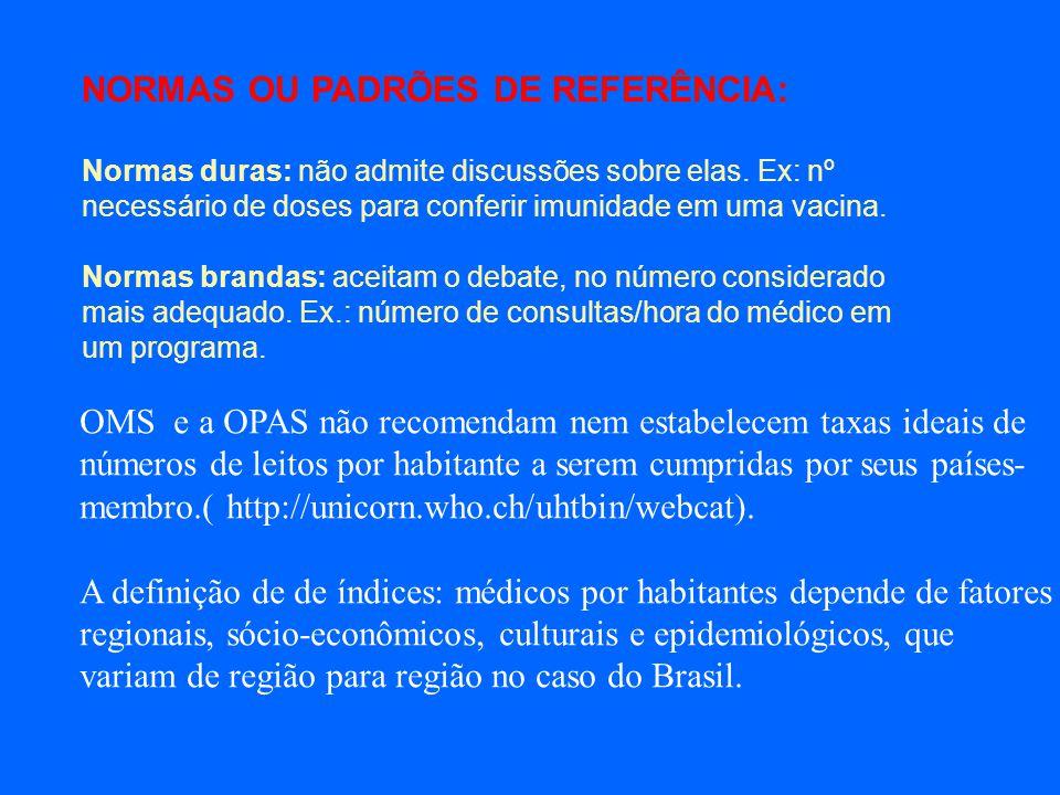 NORMAS OU PADRÕES DE REFERÊNCIA: Normas duras: não admite discussões sobre elas. Ex: nº necessário de doses para conferir imunidade em uma vacina. Nor