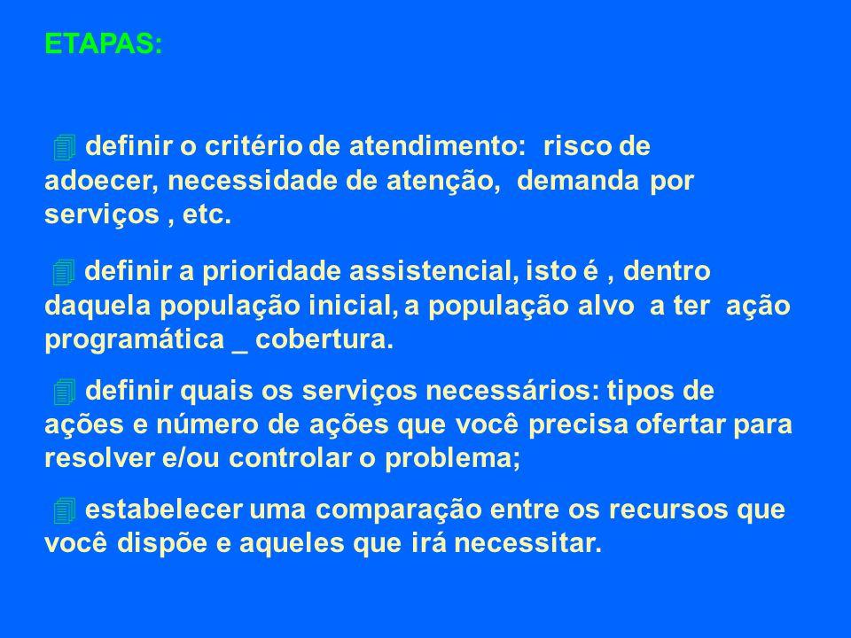 ETAPAS: definir o critério de atendimento: risco de adoecer, necessidade de atenção, demanda por serviços, etc. definir a prioridade assistencial, ist