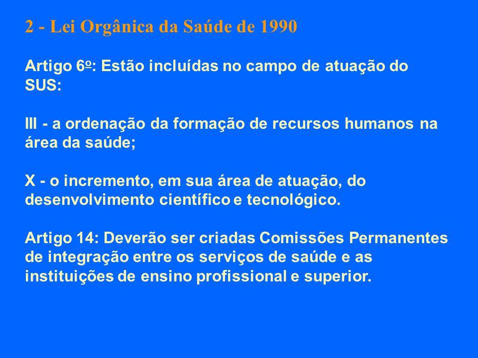 2 - Lei Orgânica da Saúde de 1990 Artigo 6 o : Estão incluídas no campo de atuação do SUS: III - a ordenação da formação de recursos humanos na área d