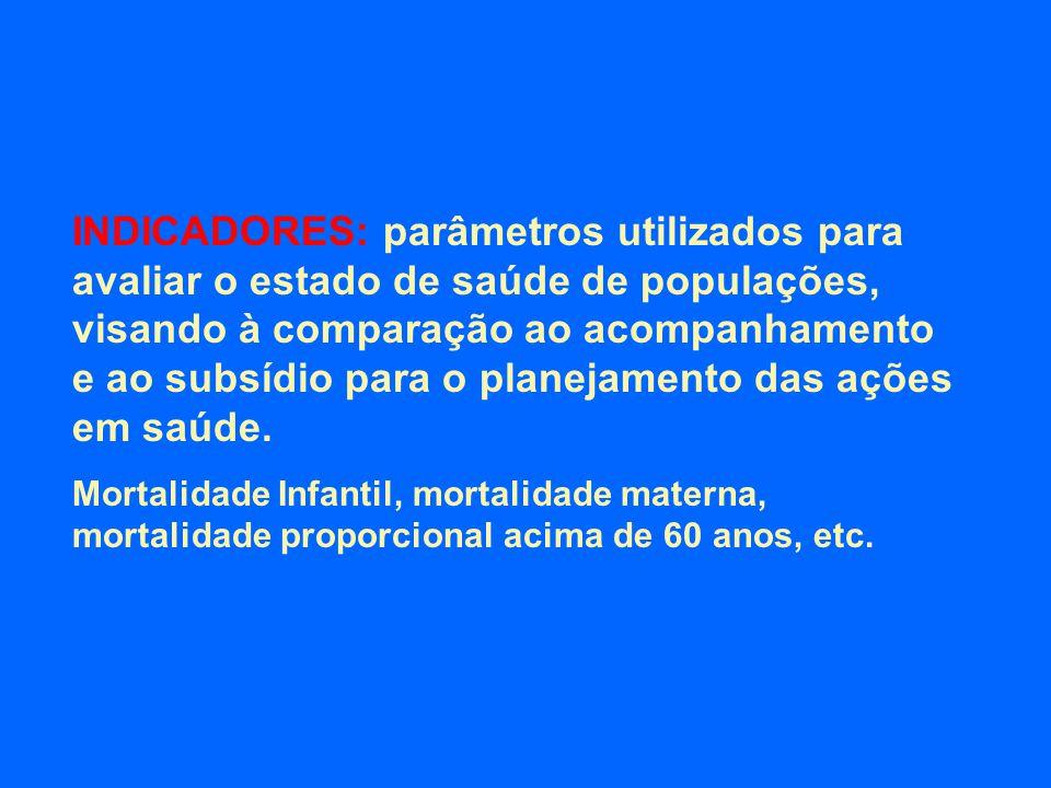 INDICADORES: parâmetros utilizados para avaliar o estado de saúde de populações, visando à comparação ao acompanhamento e ao subsídio para o planejame
