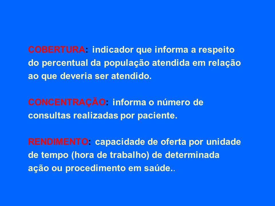 COBERTURA: indicador que informa a respeito do percentual da população atendida em relação ao que deveria ser atendido. CONCENTRAÇÃO: informa o número