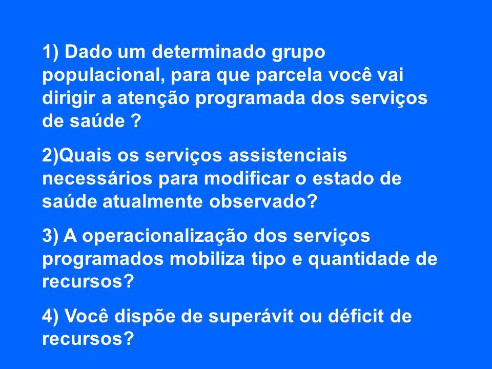 1) Dado um determinado grupo populacional, para que parcela você vai dirigir a atenção programada dos serviços de saúde ? 2)Quais os serviços assisten
