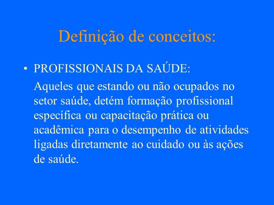 Definição de conceitos: PROFISSIONAIS DA SAÚDE: Aqueles que estando ou não ocupados no setor saúde, detém formação profissional específica ou capacita