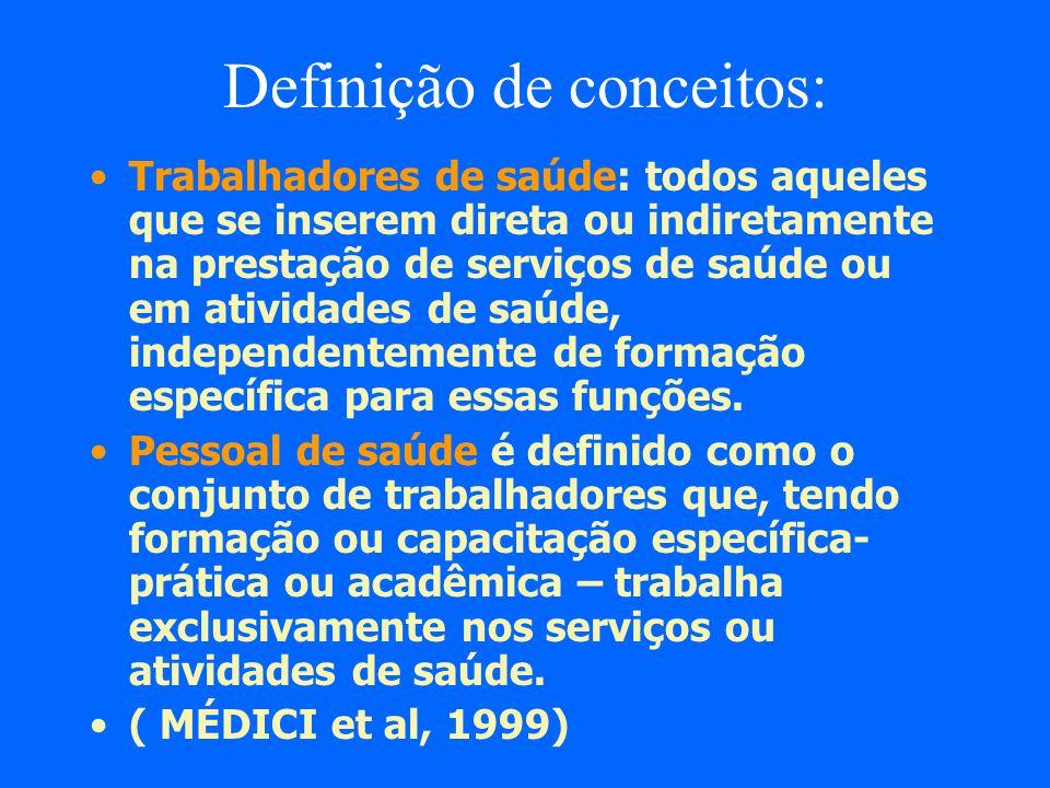 Definição de conceitos: Trabalhadores de saúde: todos aqueles que se inserem direta ou indiretamente na prestação de serviços de saúde ou em atividade