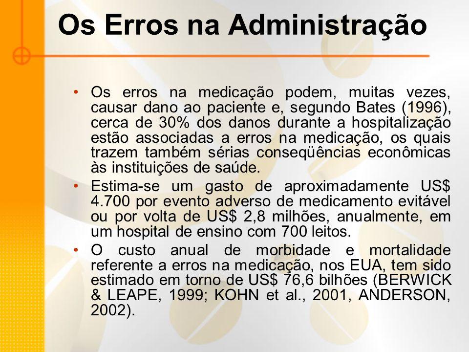 Os Erros na Administração Os erros na medicação podem, muitas vezes, causar dano ao paciente e, segundo Bates (1996), cerca de 30% dos danos durante a hospitalização estão associadas a erros na medicação, os quais trazem também sérias conseqüências econômicas às instituições de saúde.