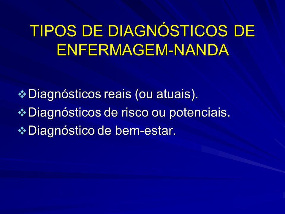 TIPOS DE DIAGNÓSTICOS DE ENFERMAGEM-NANDA Diagnósticos reais (ou atuais). Diagnósticos reais (ou atuais). Diagnósticos de risco ou potenciais. Diagnós