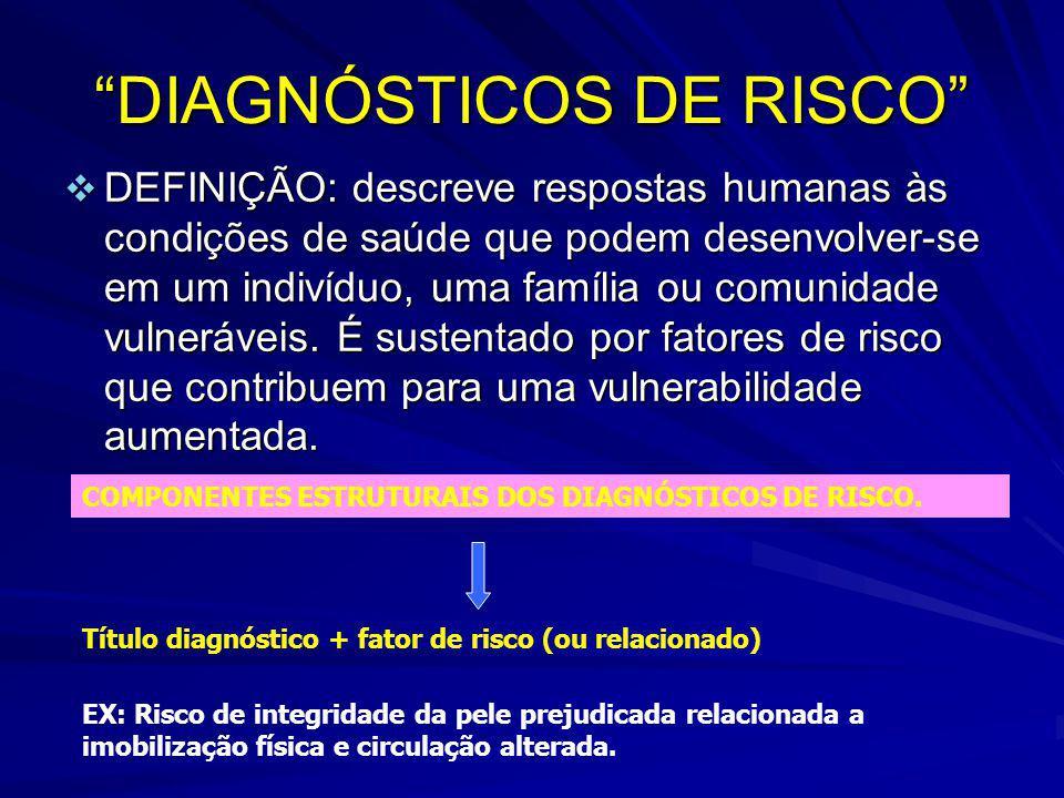 DIAGNÓSTICOS DE RISCO DEFINIÇÃO: descreve respostas humanas às condições de saúde que podem desenvolver-se em um indivíduo, uma família ou comunidade