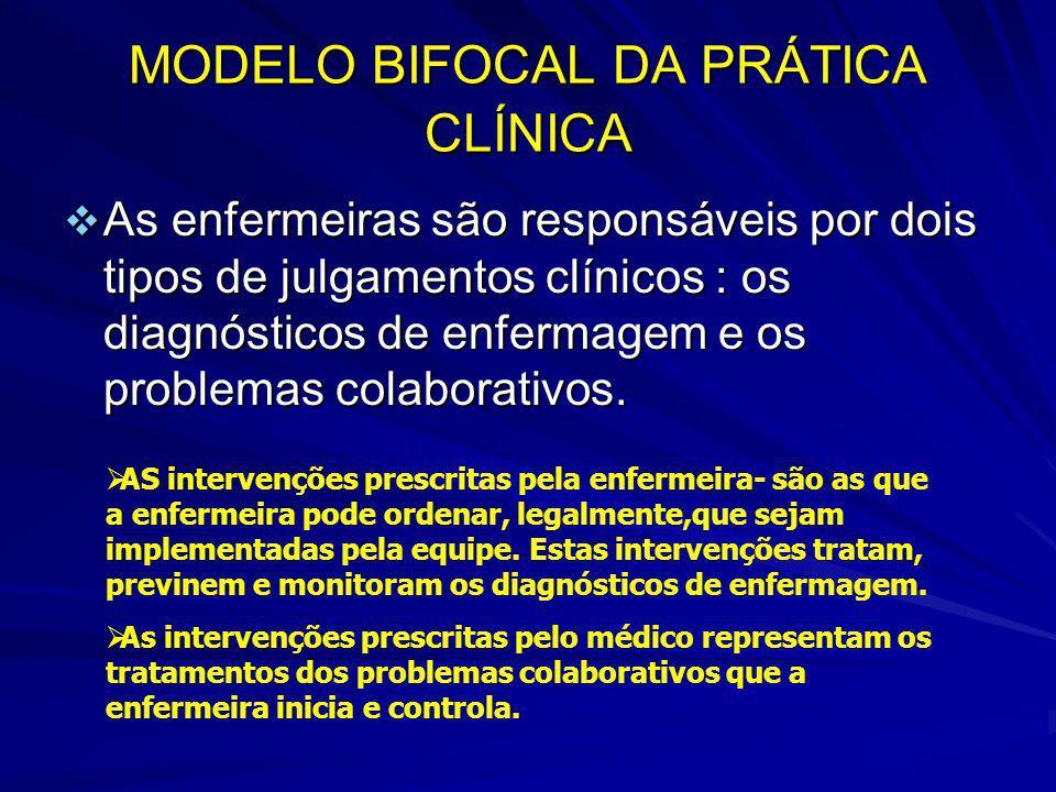 MODELO BIFOCAL DA PRÁTICA CLÍNICA As enfermeiras são responsáveis por dois tipos de julgamentos clínicos : os diagnósticos de enfermagem e os problema