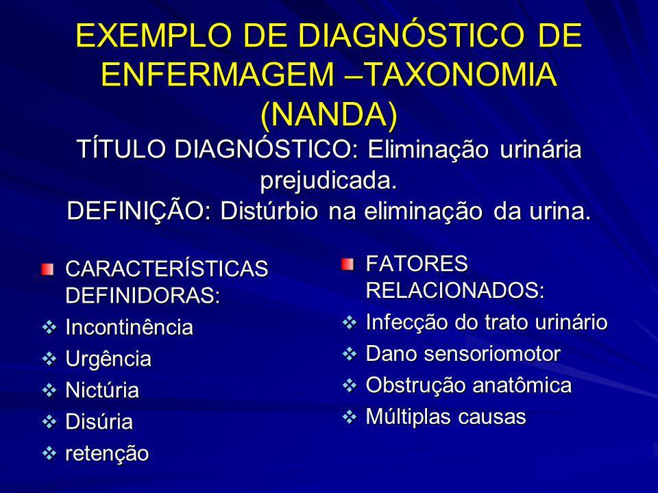 EXEMPLO DE DIAGNÓSTICO DE ENFERMAGEM –TAXONOMIA (NANDA) TÍTULO DIAGNÓSTICO: Eliminação urinária prejudicada. DEFINIÇÃO: Distúrbio na eliminação da uri