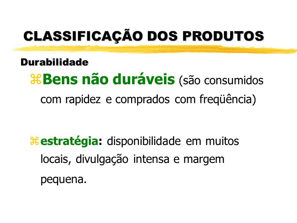 CLASSIFICAÇÃO DOS PRODUTOS Durabilidade zBens não duráveis (são consumidos com rapidez e comprados com freqüência) zestratégia: disponibilidade em mui