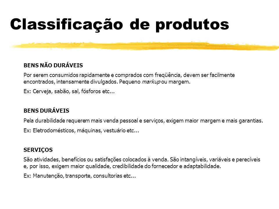 Composto do Produto Composto do Produto Composto do Produto ABRANGÊNCIA número de linhas de produtos diferentes que a empresa oferece EXTENSÃO número