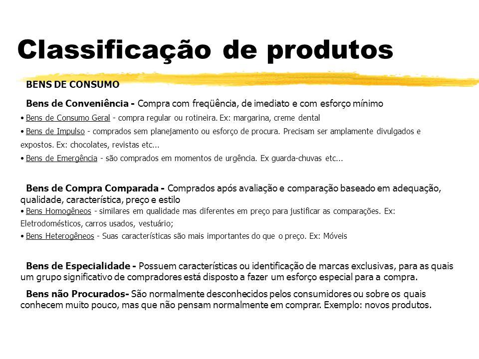 Classificação de produtos BENS NÃO DURÁVEIS Por serem consumidos rapidamente e comprados com freqüência, devem ser facilmente encontrados, intensament