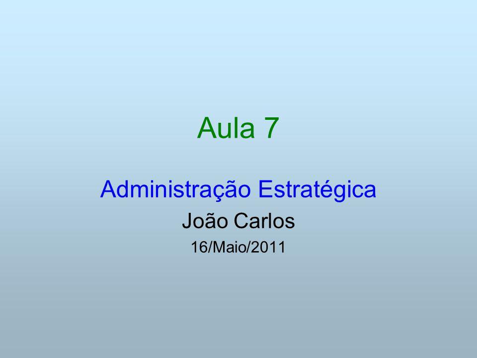 Aula 7 Administração Estratégica João Carlos 16/Maio/2011