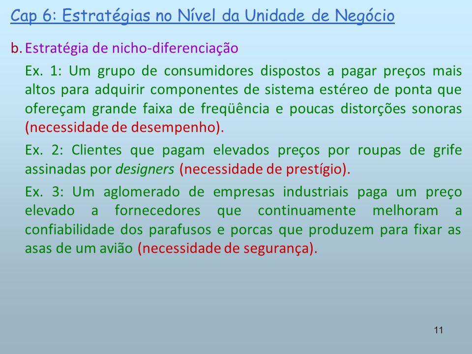 11 Cap 6: Estratégias no Nível da Unidade de Negócio b.Estratégia de nicho-diferenciação Ex. 1: Um grupo de consumidores dispostos a pagar preços mais