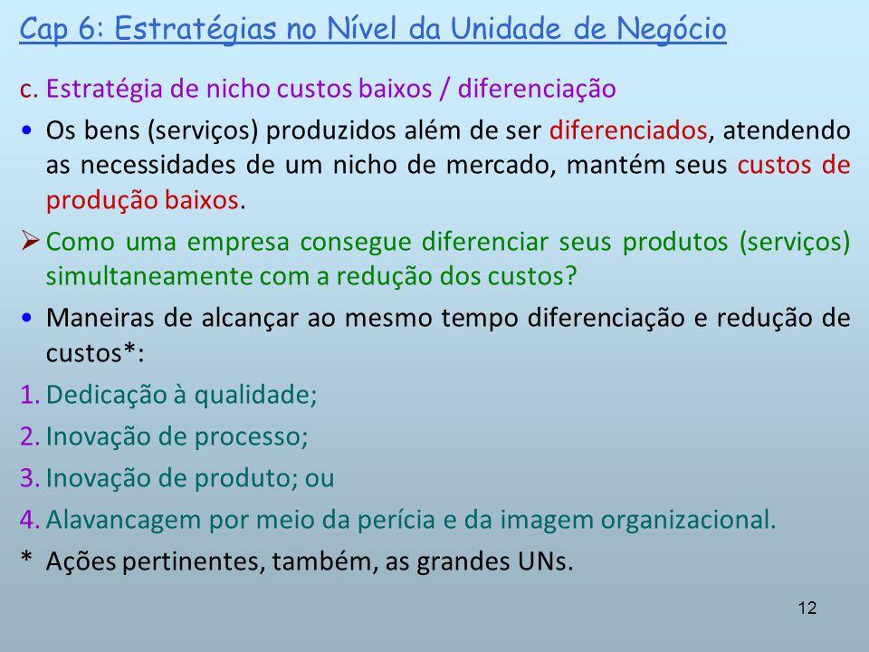 12 Cap 6: Estratégias no Nível da Unidade de Negócio c.Estratégia de nicho custos baixos / diferenciação Os bens (serviços) produzidos além de ser dif