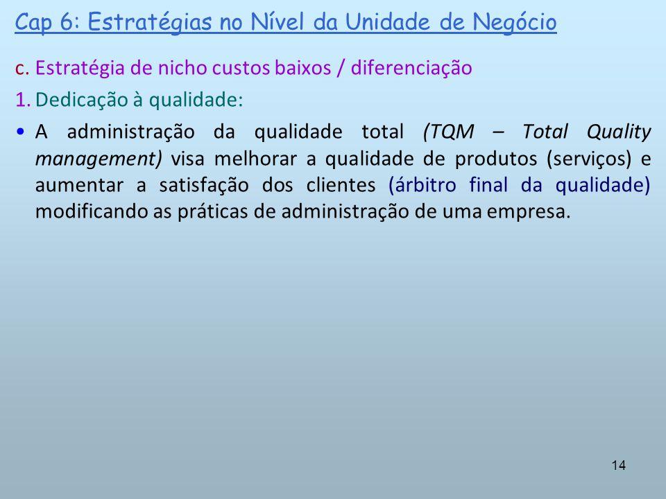 14 Cap 6: Estratégias no Nível da Unidade de Negócio c.Estratégia de nicho custos baixos / diferenciação 1.Dedicação à qualidade: A administração da q