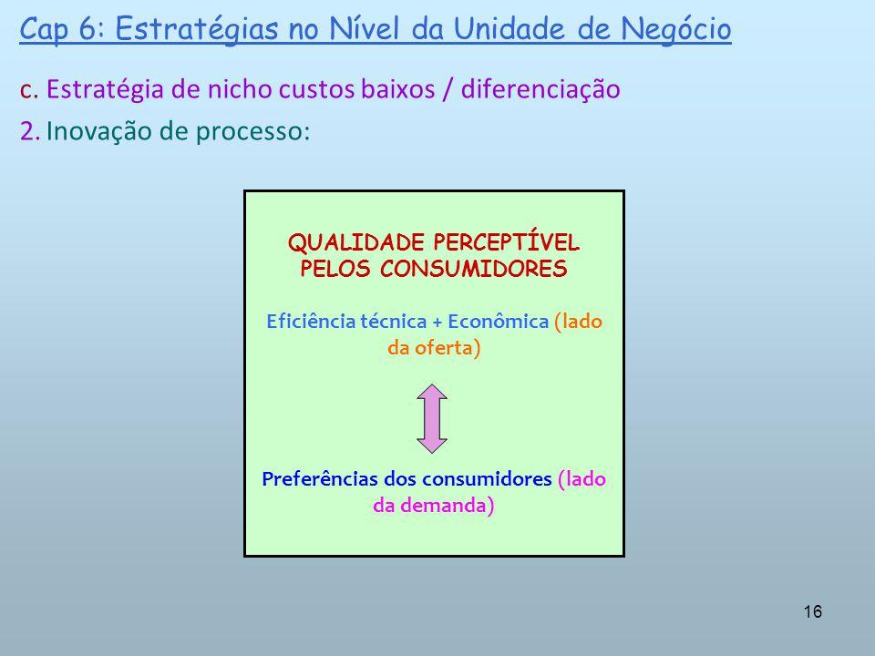 16 Cap 6: Estratégias no Nível da Unidade de Negócio c.Estratégia de nicho custos baixos / diferenciação 2.Inovação de processo: QUALIDADE PERCEPTÍVEL