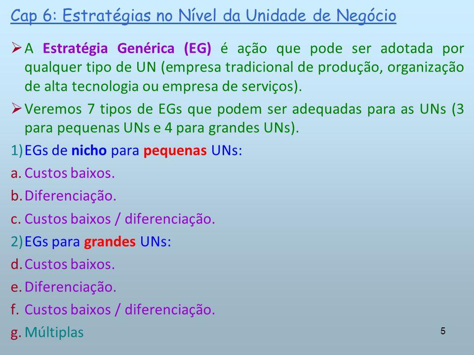 5 Cap 6: Estratégias no Nível da Unidade de Negócio A Estratégia Genérica (EG) é ação que pode ser adotada por qualquer tipo de UN (empresa tradiciona