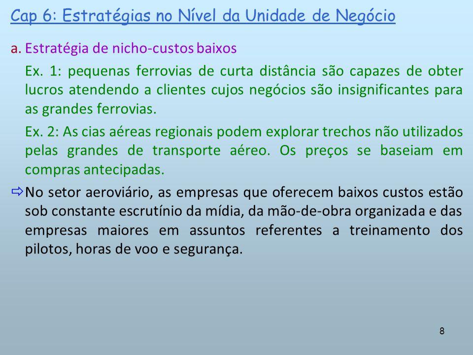 9 Cap 6: Estratégias no Nível da Unidade de Negócio b.Estratégia de nicho-diferenciação Ênfase na diferenciação de produtos (serviços) que atendam as necessidades especializadas de uma estreita faixa de clientes (nicho de mercado).
