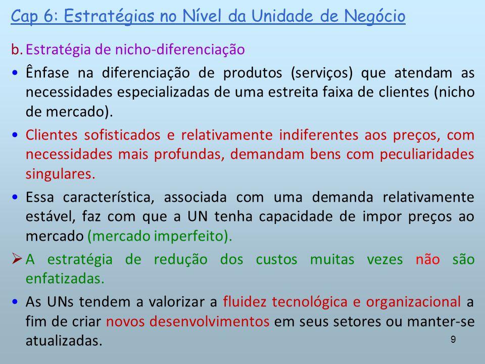 9 Cap 6: Estratégias no Nível da Unidade de Negócio b.Estratégia de nicho-diferenciação Ênfase na diferenciação de produtos (serviços) que atendam as