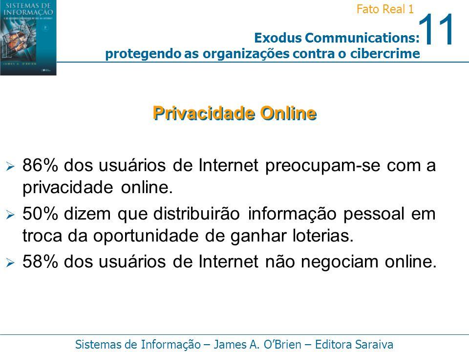 11 Fato Real 1 Sistemas de Informação – James A. OBrien – Editora Saraiva Exodus Communications: protegendo as organizações contra o cibercrime 86% do