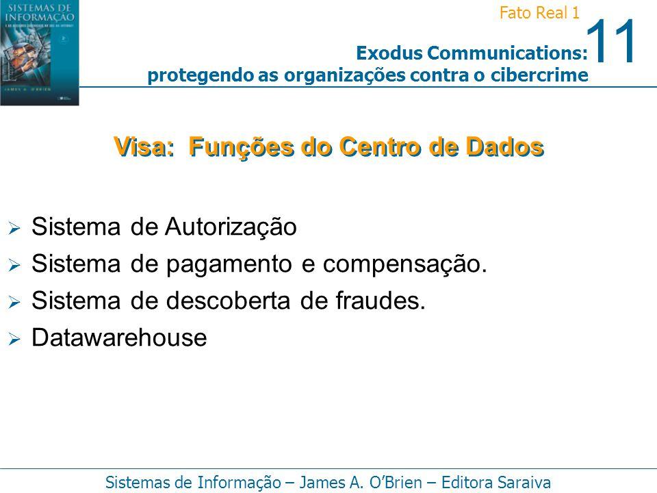 11 Fato Real 1 Sistemas de Informação – James A. OBrien – Editora Saraiva Exodus Communications: protegendo as organizações contra o cibercrime Sistem