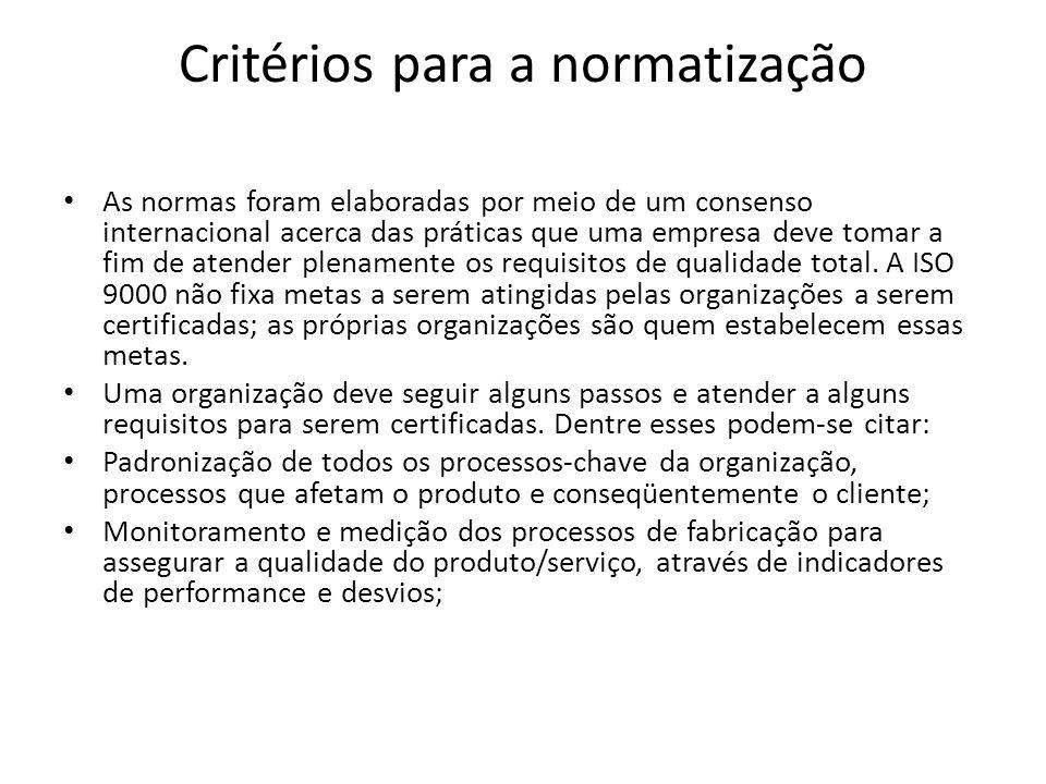 Critérios para a normatização As normas foram elaboradas por meio de um consenso internacional acerca das práticas que uma empresa deve tomar a fim de