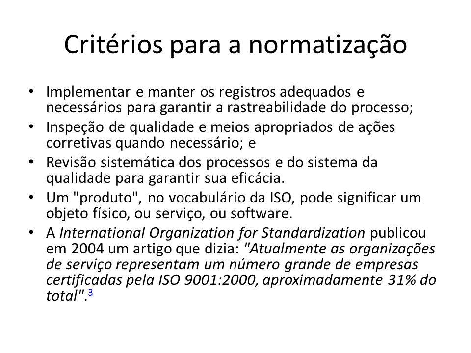Critérios para a normatização Implementar e manter os registros adequados e necessários para garantir a rastreabilidade do processo; Inspeção de quali