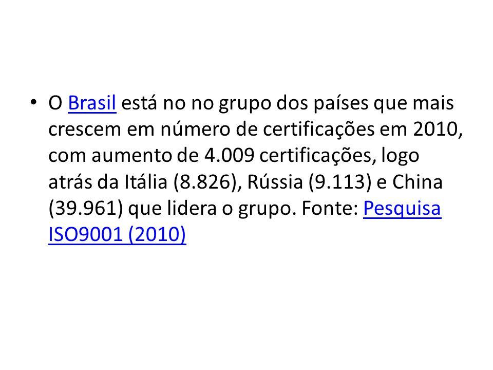 O Brasil está no no grupo dos países que mais crescem em número de certificações em 2010, com aumento de 4.009 certificações, logo atrás da Itália (8.