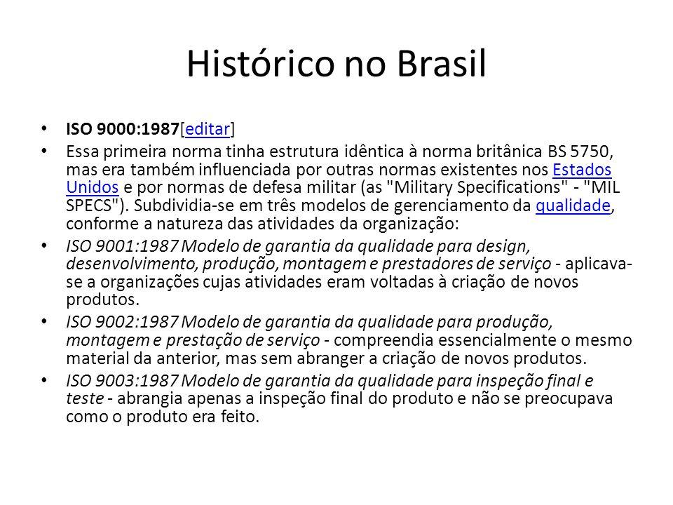 Histórico no Brasil ISO 9000:1987[editar]editar Essa primeira norma tinha estrutura idêntica à norma britânica BS 5750, mas era também influenciada po