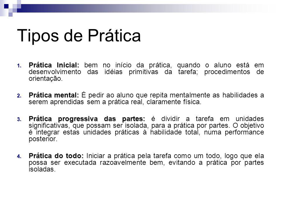 Tipos de Prática 1.Prática Inicial: 1.