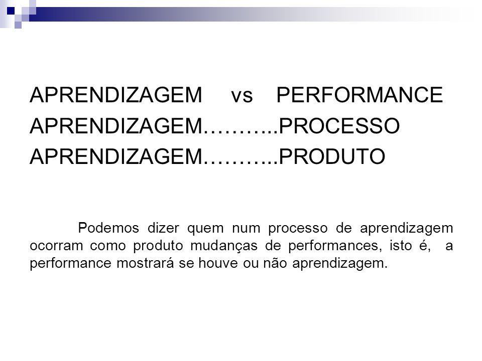 Podemos dizer quem num processo de aprendizagem ocorram como produto mudanças de performances, isto é, a performance mostrará se houve ou não aprendizagem.