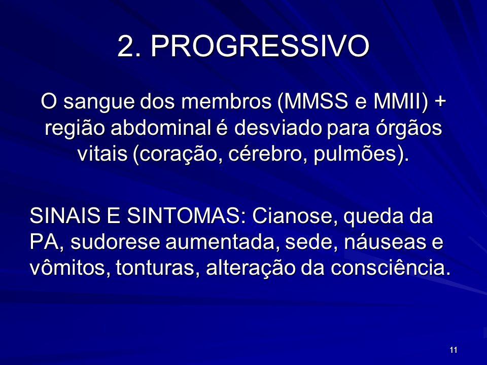11 2. PROGRESSIVO O sangue dos membros (MMSS e MMII) + região abdominal é desviado para órgãos vitais (coração, cérebro, pulmões). SINAIS E SINTOMAS: