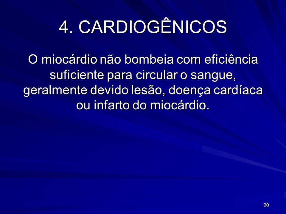 20 4. CARDIOGÊNICOS O miocárdio não bombeia com eficiência suficiente para circular o sangue, geralmente devido lesão, doença cardíaca ou infarto do m
