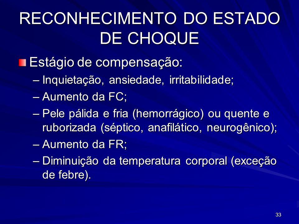 33 RECONHECIMENTO DO ESTADO DE CHOQUE Estágio de compensação: –Inquietação, ansiedade, irritabilidade; –Aumento da FC; –Pele pálida e fria (hemorrágic
