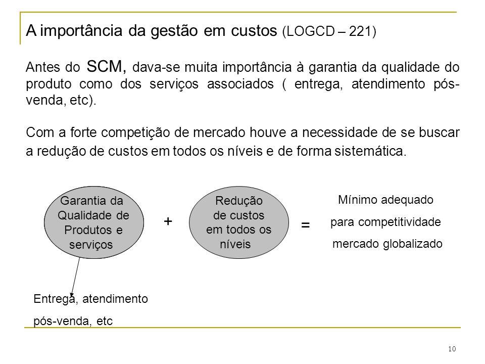 10 A importância da gestão em custos (LOGCD – 221) Antes do SCM, dava-se muita importância à garantia da qualidade do produto como dos serviços associ