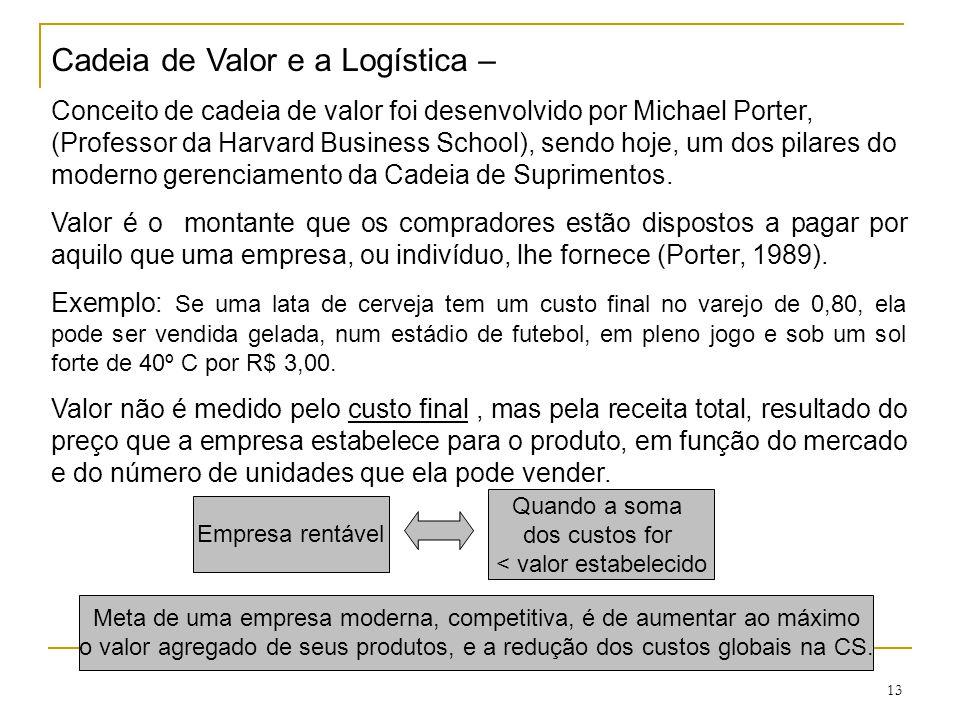 13 Cadeia de Valor e a Logística – Conceito de cadeia de valor foi desenvolvido por Michael Porter, (Professor da Harvard Business School), sendo hoje, um dos pilares do moderno gerenciamento da Cadeia de Suprimentos.