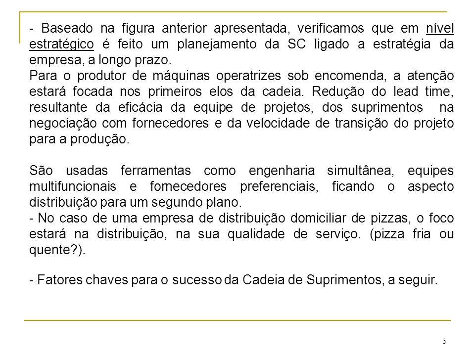 5 - Baseado na figura anterior apresentada, verificamos que em nível estratégico é feito um planejamento da SC ligado a estratégia da empresa, a longo