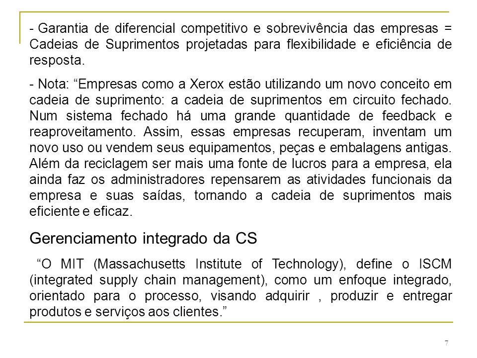 8 O GICS (Gerenciamento integrado da cadeia de suprimentos): - tem um escopo amplo incluindo : SubfornecedoresFornecedores Oper.