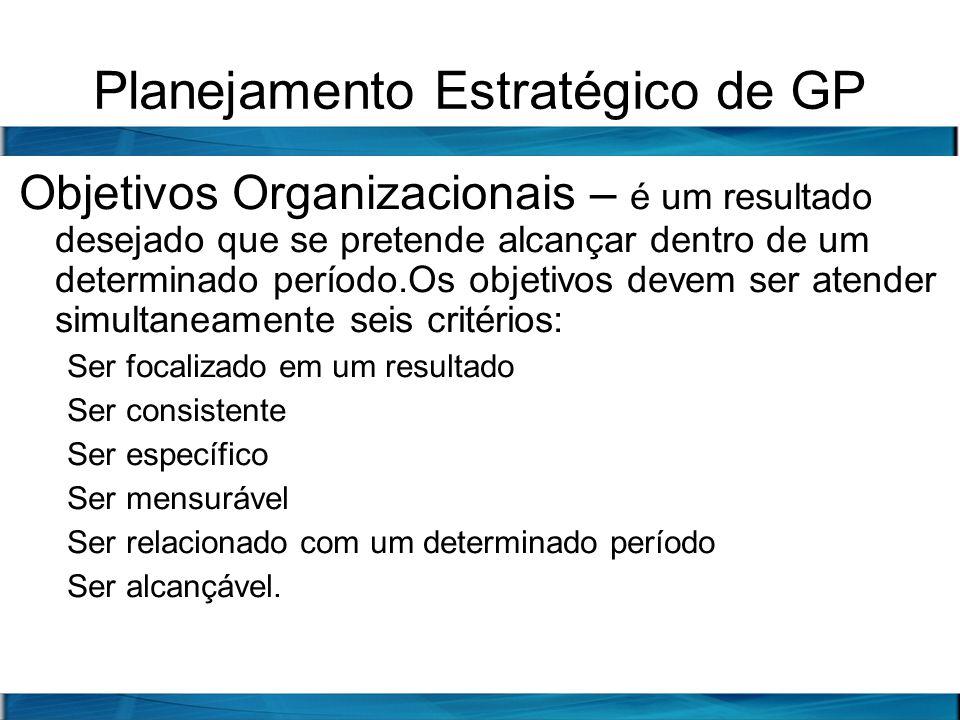 Planejamento Estratégico de GP Objetivos Organizacionais – é um resultado desejado que se pretende alcançar dentro de um determinado período.Os objeti