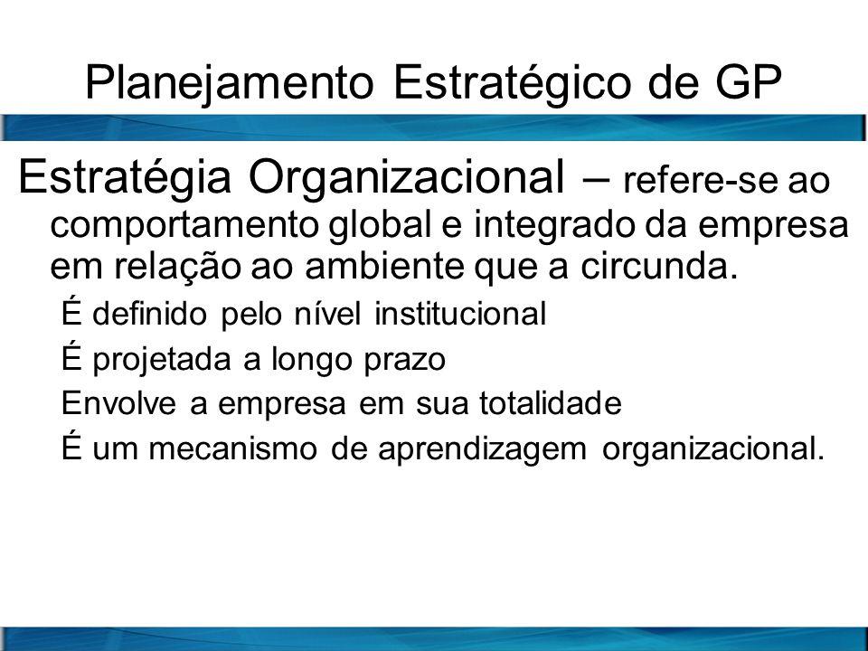 Planejamento Estratégico de GP Estratégia Organizacional – refere-se ao comportamento global e integrado da empresa em relação ao ambiente que a circu