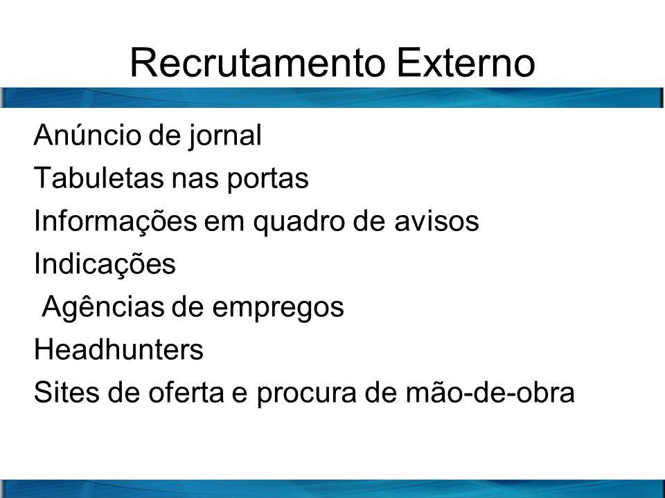 Recrutamento Externo Anúncio de jornal Tabuletas nas portas Informações em quadro de avisos Indicações Agências de empregos Headhunters Sites de ofert