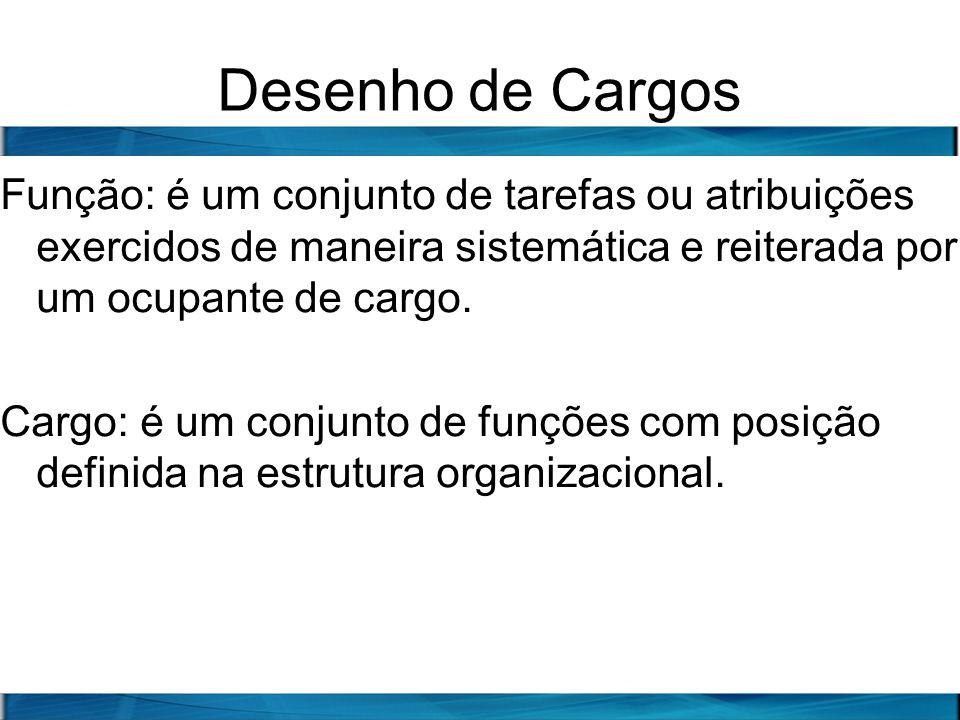Desenho de Cargos Função: é um conjunto de tarefas ou atribuições exercidos de maneira sistemática e reiterada por um ocupante de cargo. Cargo: é um c