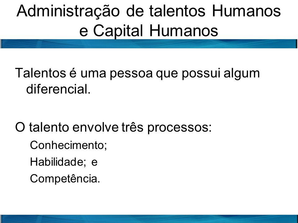 Administração de talentos Humanos e Capital Humanos Talentos é uma pessoa que possui algum diferencial. O talento envolve três processos: Conhecimento