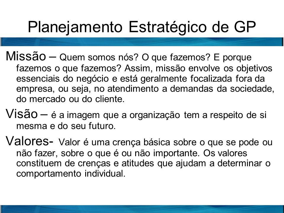 Planejamento Estratégico de GP Missão – Quem somos nós? O que fazemos? E porque fazemos o que fazemos? Assim, missão envolve os objetivos essenciais d