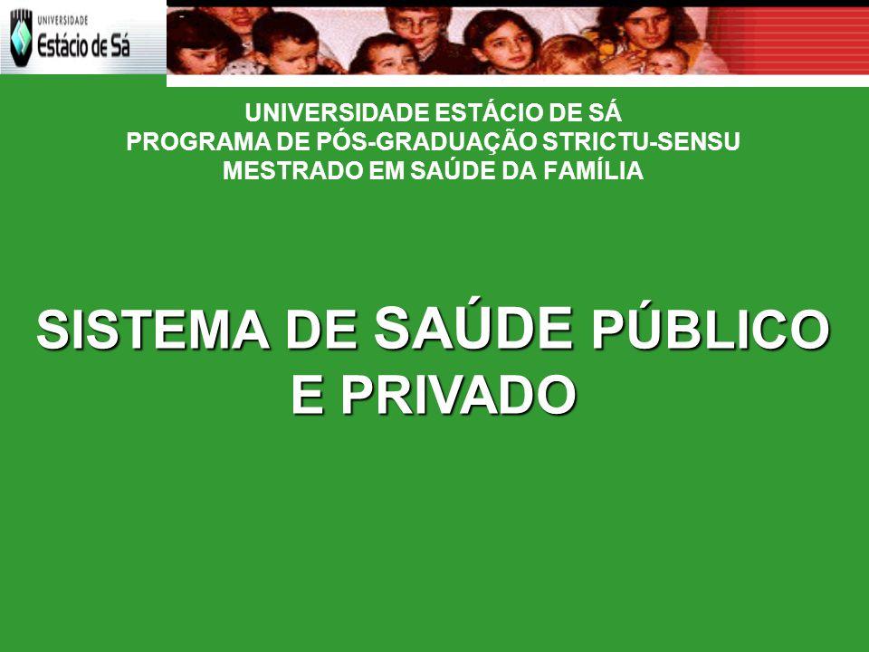 EMP – Estado Mercado e Políticas Trabalho sobre Público e Privado no Sistema de Saúde Brasileiro Grupo: Vandilene B.