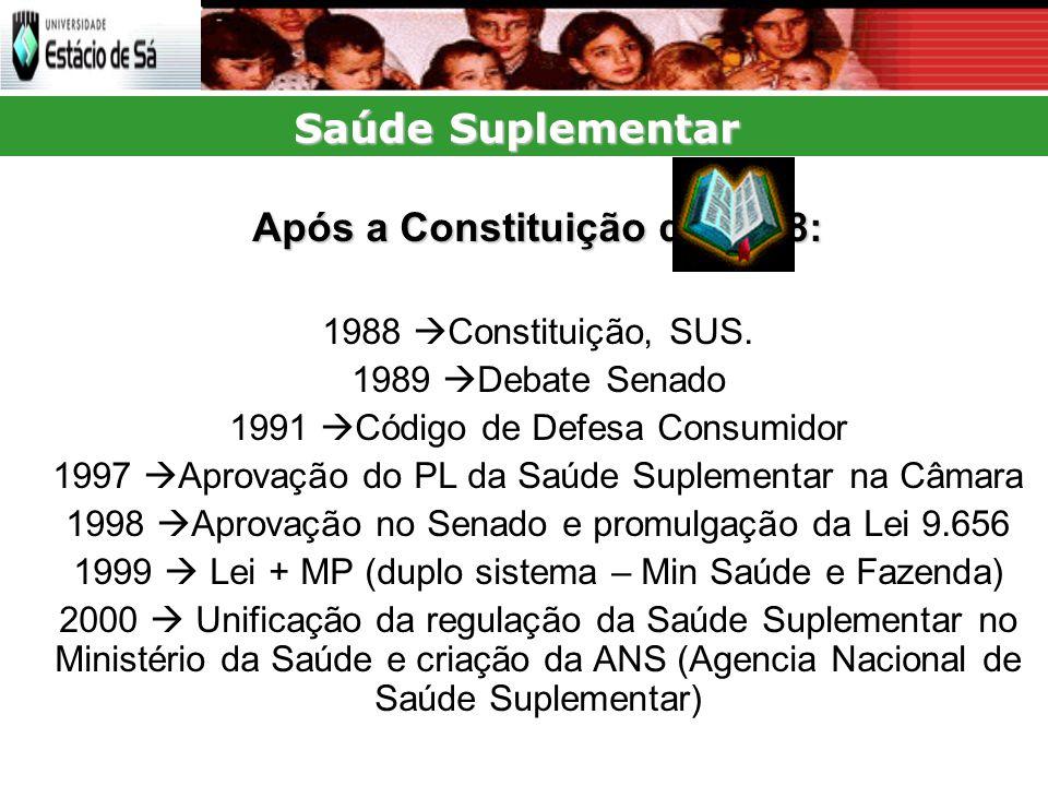 Saúde Suplementar Após a Constituição de 1988: 1988 Constituição, SUS.