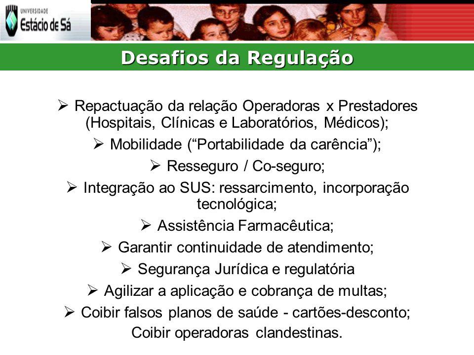 Desafios da Regulação Repactuação da relação Operadoras x Prestadores (Hospitais, Clínicas e Laboratórios, Médicos); Mobilidade (Portabilidade da carência); Resseguro / Co-seguro; Integração ao SUS: ressarcimento, incorporação tecnológica; Assistência Farmacêutica; Garantir continuidade de atendimento; Segurança Jurídica e regulatória Agilizar a aplicação e cobrança de multas; Coibir falsos planos de saúde - cartões-desconto; Coibir operadoras clandestinas.