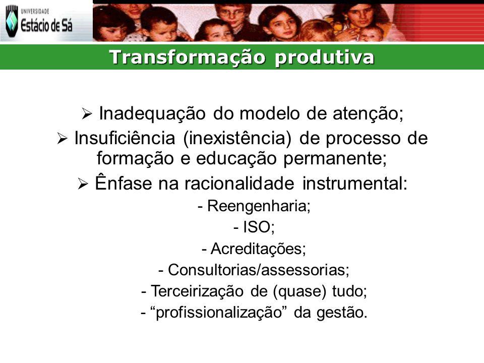Transformação produtiva Inadequação do modelo de atenção; Insuficiência (inexistência) de processo de formação e educação permanente; Ênfase na racionalidade instrumental: - Reengenharia; - ISO; - Acreditações; - Consultorias/assessorias; - Terceirização de (quase) tudo; - profissionalização da gestão.